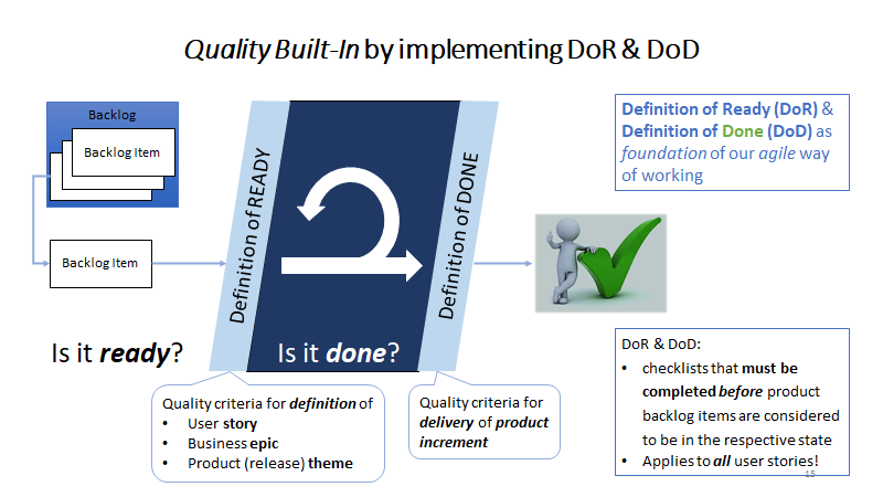 What's the Difference between DoR, DoD and Acceptance Criteria?