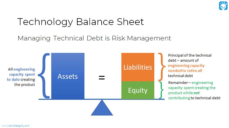 Technology Balance Sheet